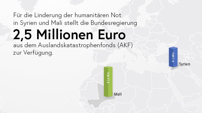Österreich BmeiaAußenministerium Österreich BmeiaAußenministerium Startseite Startseite – – Österreich – BmeiaAußenministerium Startseite shrtCQdxB